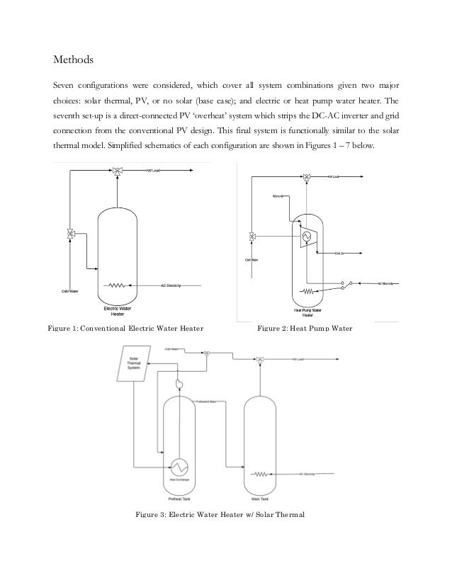 A Comparative Study of Solar Heating Options for Domestic Hot Water i…