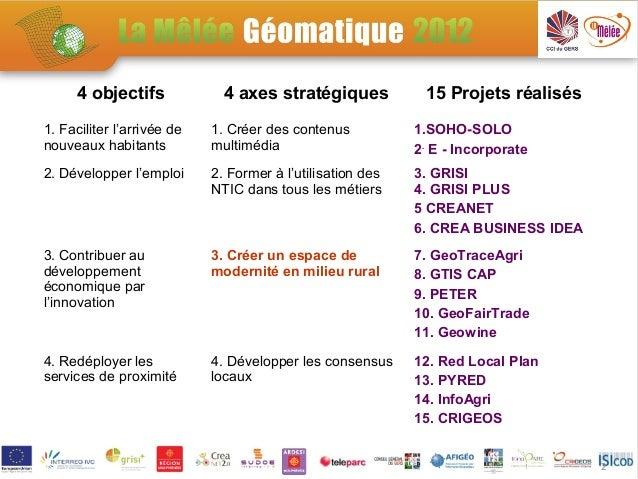 SP1-1: Les bonnes pratiques d'utilisation de l'information géographique pou… Slide 2