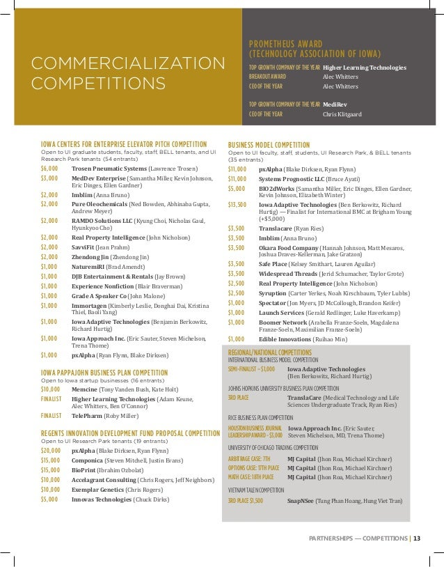 Business Plan Competition II