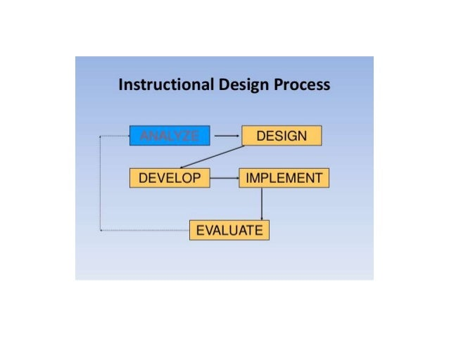 designing a training program Assignment 2: designing a training program due week 8 and worth 300 points create a written proposal in which you detail the complete design of an employee training program.