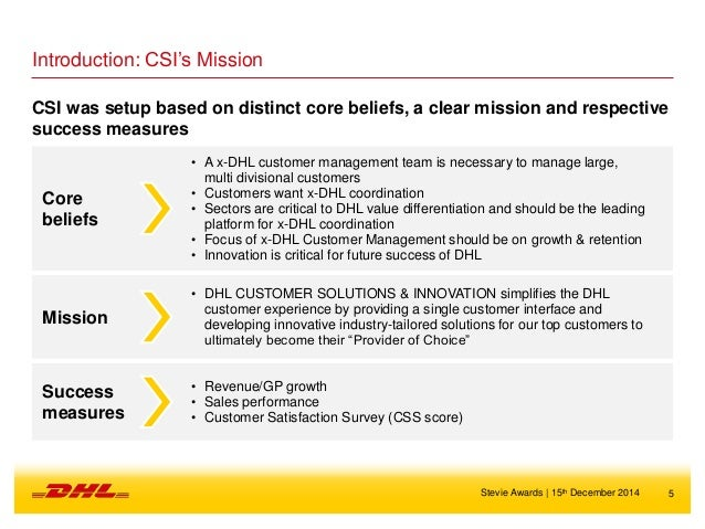dhl introduction Dhl recently announced that it has launched dhl smart sentry, a wireless locator device for high-value cargo that provides real-time tracking data for increased security and is the first device of its kind to meet faa specifications so it can be safely used on commercial airlines in the us the.