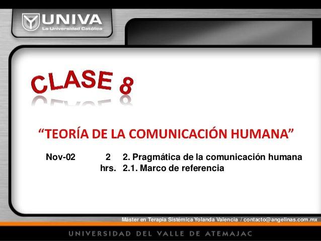 Nov-02  2 2. Pragmática de la comunicación humana hrs. 2.1. Marco de referencia  Máster en Terapia Sistémica Yolanda Valen...