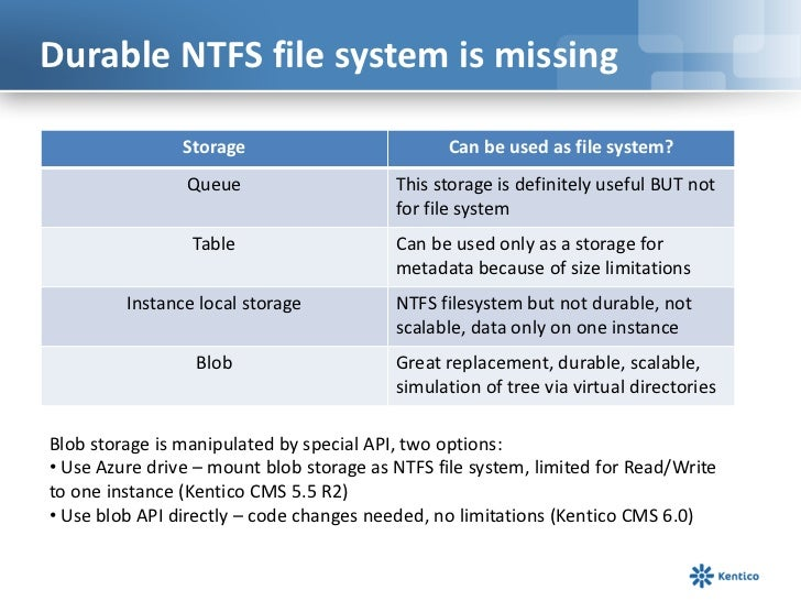 Durable NTFS file system is missing<br />Blob storage is manipulated by special API, two options:<br /><ul><li> Use Azure ...
