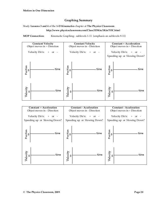 Motion Graphs Kinematics Worksheet Answers Breadandhearth