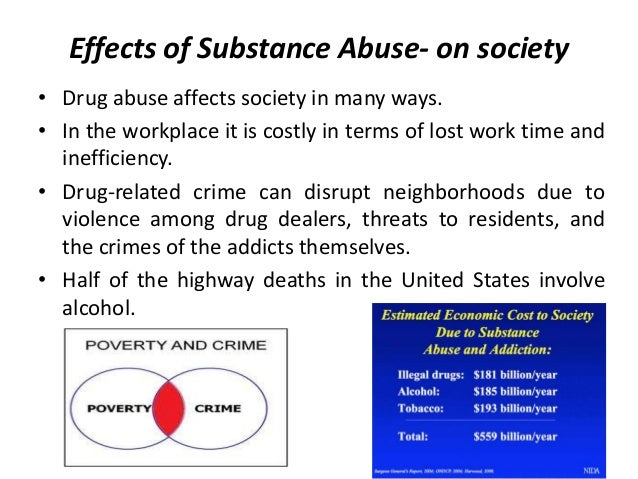 a discussion on the issues of drug abuse and alcoholism in society Largest database of quality sample essays and research papers on conclusion of drug abuse drug abuse & drug addiction soc health issues in society today.