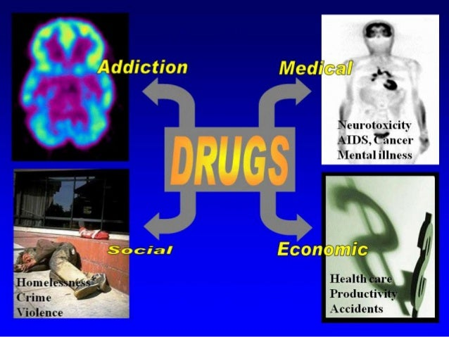 Symptoms and Signs of Drug Abuse