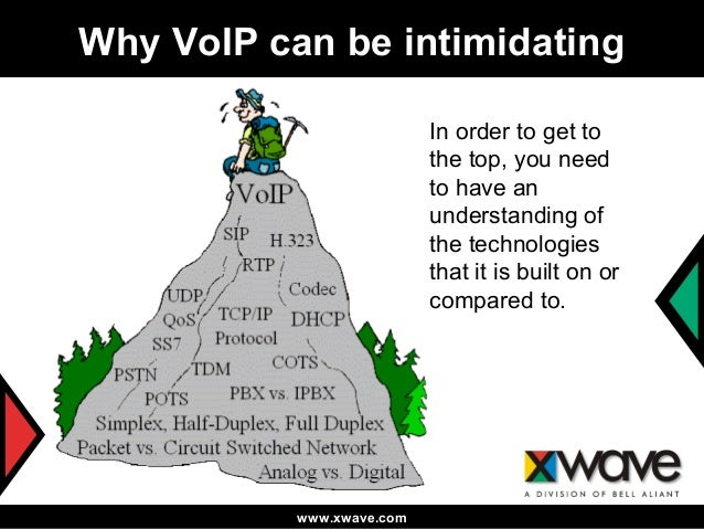 VoIP For Dummies PDF Download Free