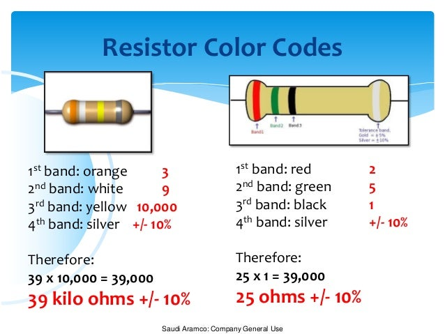 Resistor Color Coding – Sample Resistor Color Code Chart