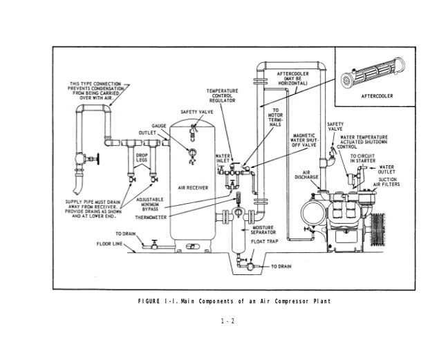 Compressed_Air_Manual_tcm44-1249312
