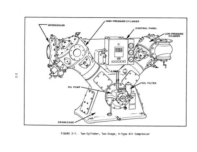 Compressed_Air_Manual_tcm44-1249312