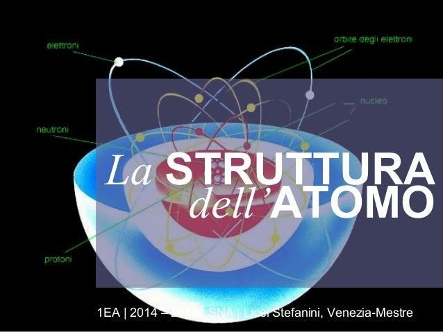 dell'ATOMO 1EA | 2014 – 2015 | SNA | Licei Stefanini, Venezia-Mestre La STRUTTURA