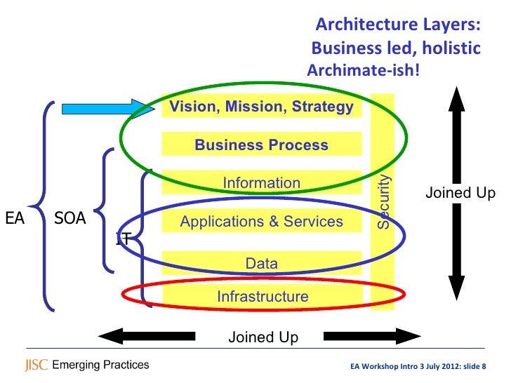 Ea Core Diagram Data Wiring Diagrams