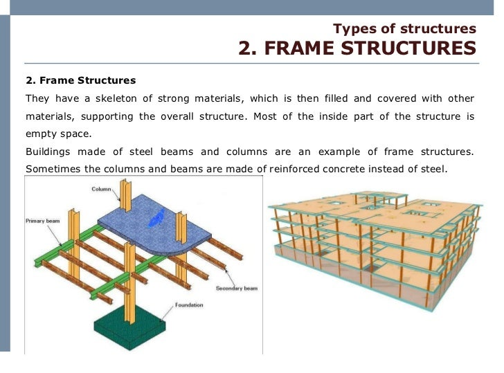 1 E Bil Structures 2nd Part Types Of Structures