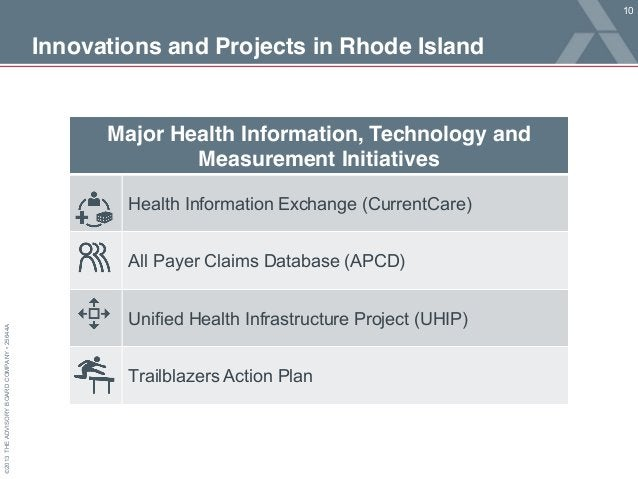 ©2013 THE ADVISORY BOARD COMPANY • 25644A 10 Innovations and Projects in Rhode Island Major Health Information, Tech...