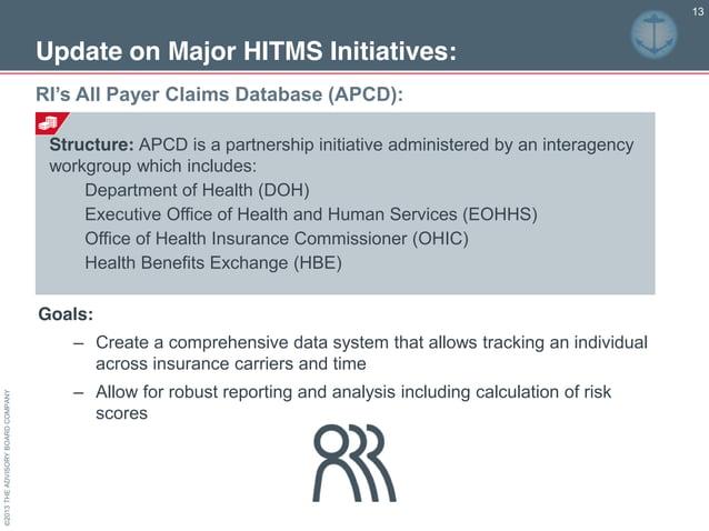 ©2013THEADVISORYBOARDCOMPANY 13 RI's All Payer Claims Database (APCD): Update on Major HITMS Initiatives: Goals: – Cr...