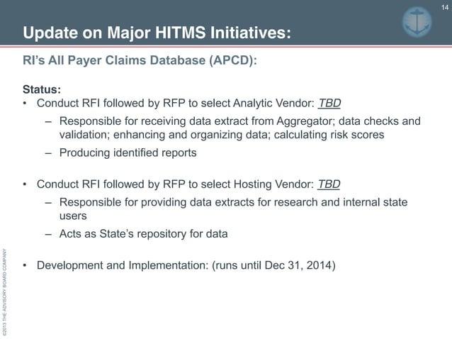 ©2013THEADVISORYBOARDCOMPANY 14 RI's All Payer Claims Database (APCD):  Update on Major HITMS Initiatives: Status: •...