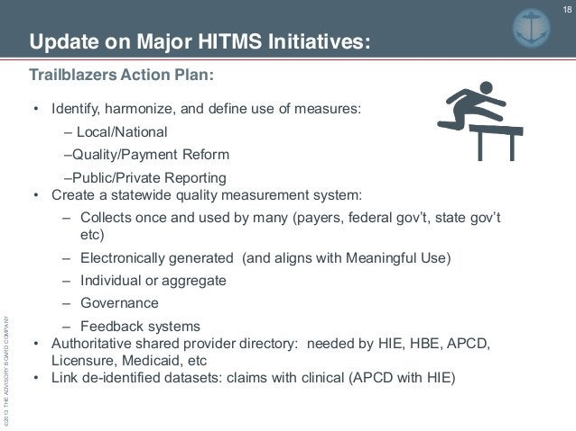 ©2013THEADVISORYBOARDCOMPANY 18 Trailblazers Action Plan: Update on Major HITMS Initiatives: • Identify, harmonize, and de...
