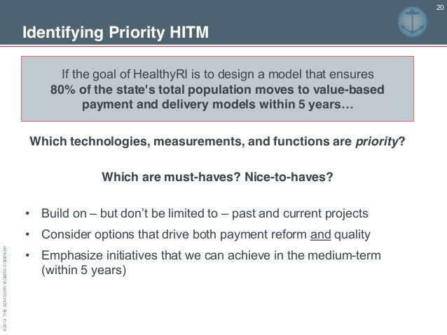 ©2013THEADVISORYBOARDCOMPANY 20 Identifying Priority HITM Which technologies, measurements, and functions are priority? Wh...