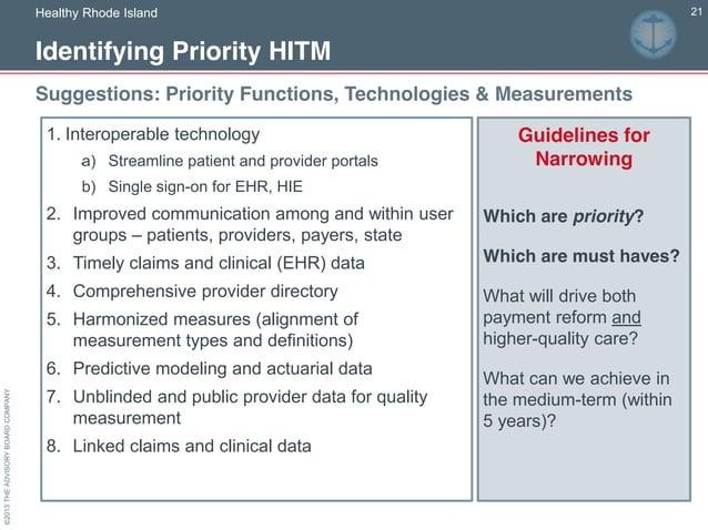©2013THEADVISORYBOARDCOMPANY 21 1. Identifying Priority HITM Suggestions: Priority Functions, Technologies & Measurements ...