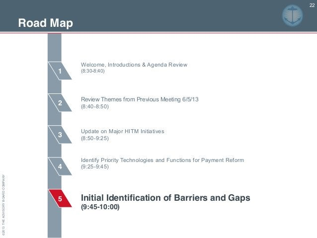 ©2013THEADVISORYBOARDCOMPANY Road Map 2 3 4 5 1 22 Review Themes from Previous Meeting 6/5/13 (8:40-8:50) Update on Major ...