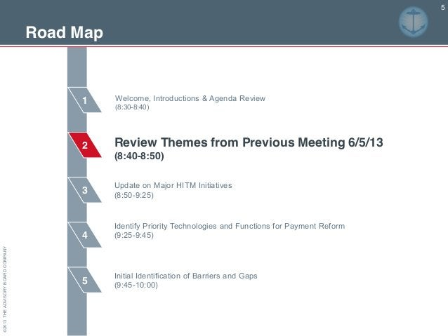 ©2013THEADVISORYBOARDCOMPANY Road Map 2 3 4 5 1 5 Review Themes from Previous Meeting 6/5/13 (8:40-8:50) Update on Major H...