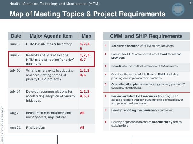 ©2013THEADVISORYBOARDCOMPANY Map of Meeting Topics & Project Requirements Health Information, Technology, and Measurement ...