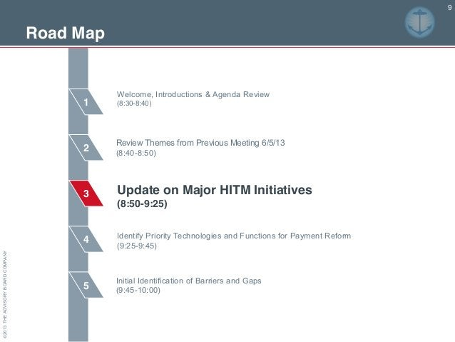 ©2013THEADVISORYBOARDCOMPANY Road Map 2 3 4 5 1 9 Review Themes from Previous Meeting 6/5/13 (8:40-8:50) Update on Major H...