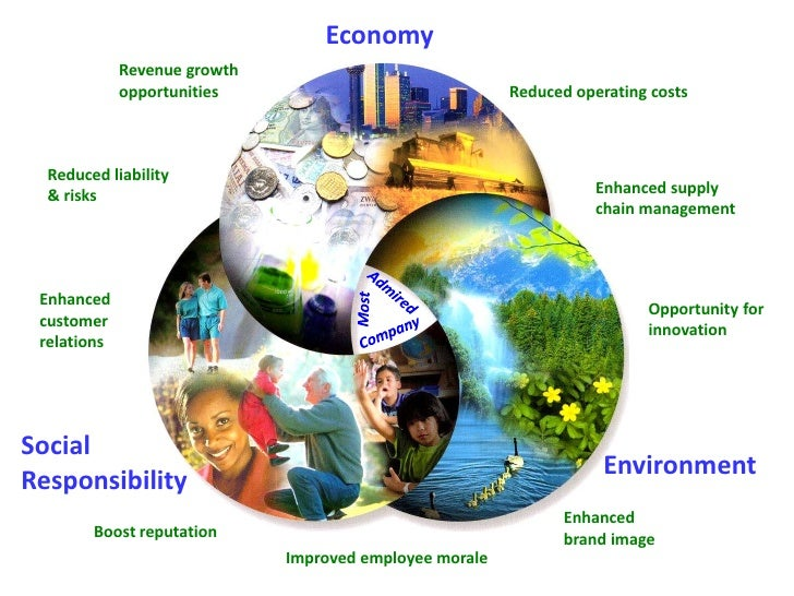 ecology and economy The formation of political ecology these are political economy political ecology expands ecological concepts to respond to this inclusion of cultural and.