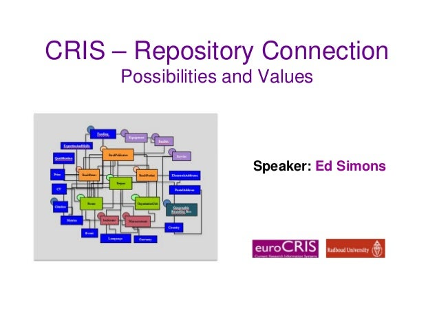 CRIS – Repository Connection Possibilities and Values  Speaker: Ed Simons