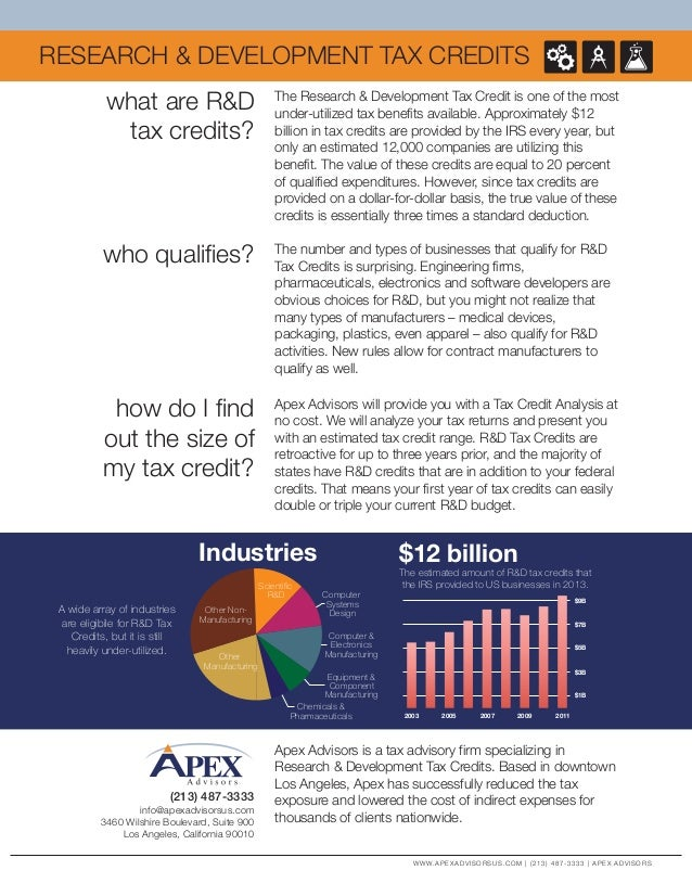 RESEARCH & DEVELOPMENT TAX CREDITS what are R&D tax credits? Apex Advisors is a tax advisory firm specializing in Research...