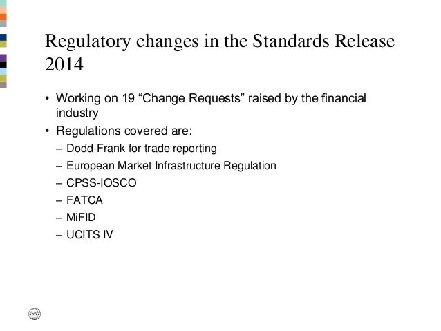 Dodd frank trade option reporting requirements
