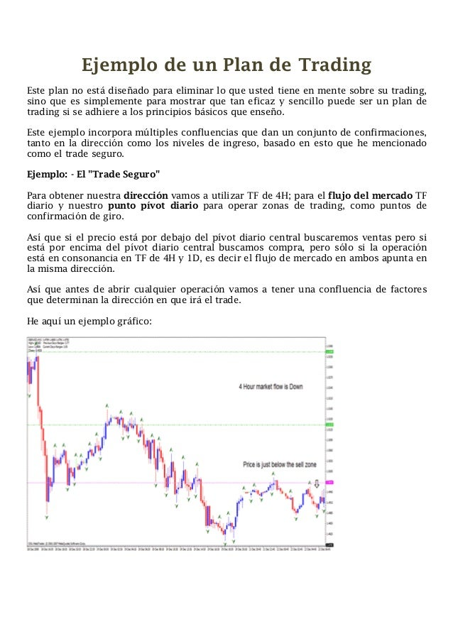 Plan de trading forex excel