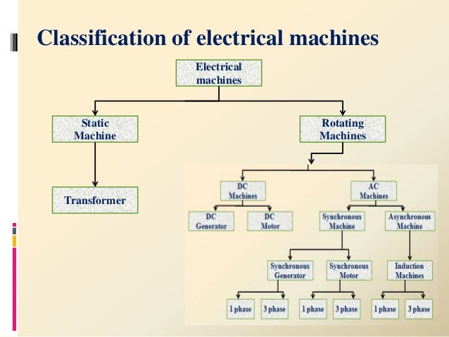 electronic machine
