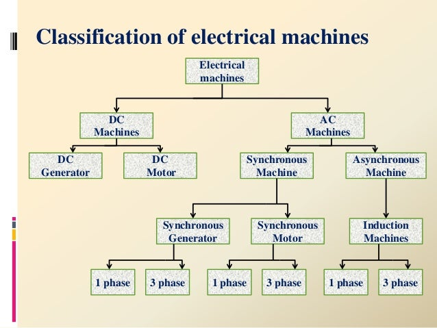 3 phase electric