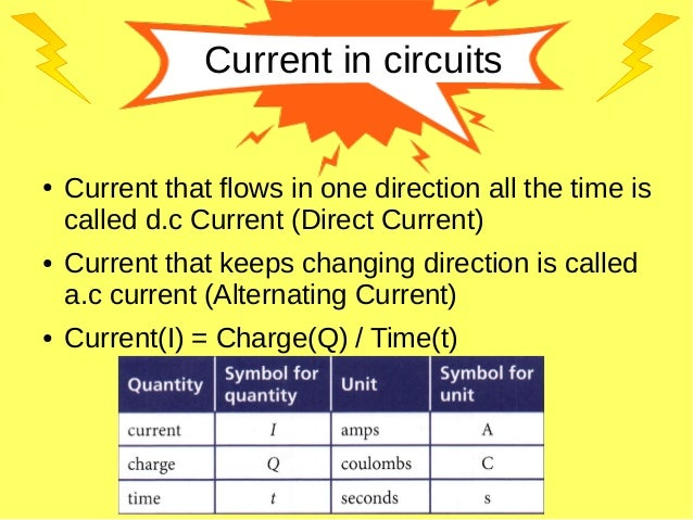 Current in circuits ● Current that flows in one direction all the time is called d.c Current (Direct Current) ● Current th...