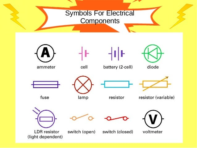 Symbols For Electrical Components