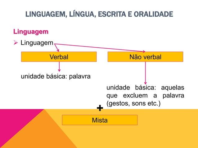 LINGUAGEM, LÍNGUA, ESCRITA E ORALIDADE Linguagem  Conclusão: a linguagem humana permite a interação, a comunicação entre ...