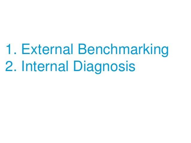 1. External Benchmarking 2. Internal Diagnosis