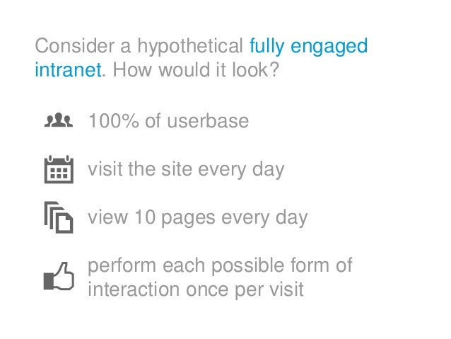 Consider a hypothetical fully engaged intranet. How would it look? 100% of userbase visit the site every day view 10 pages...