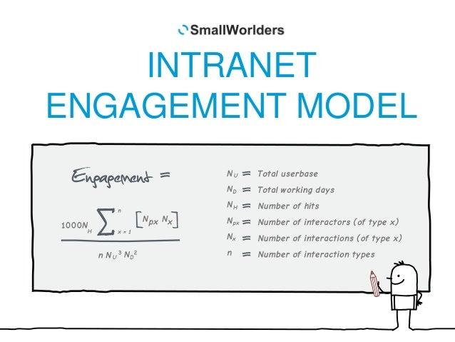 INTRANET ENGAGEMENT MODEL