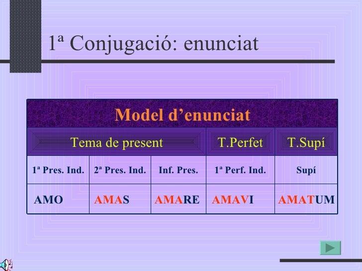 1ª Conjugació: enunciat  AMO AMA S AMA RE AMAV I AMAT UM Model d'enunciat Tema de present T.Perfet T.Supí 1ª Pres. Ind. 2...