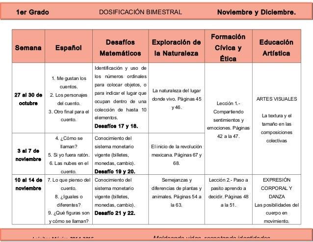 Lainitas México 2014-2015 Moldeando vidas, respetando identidades. 1er Grado DOSIFICACIÓN BIMESTRAL Noviembre y Diciembre....