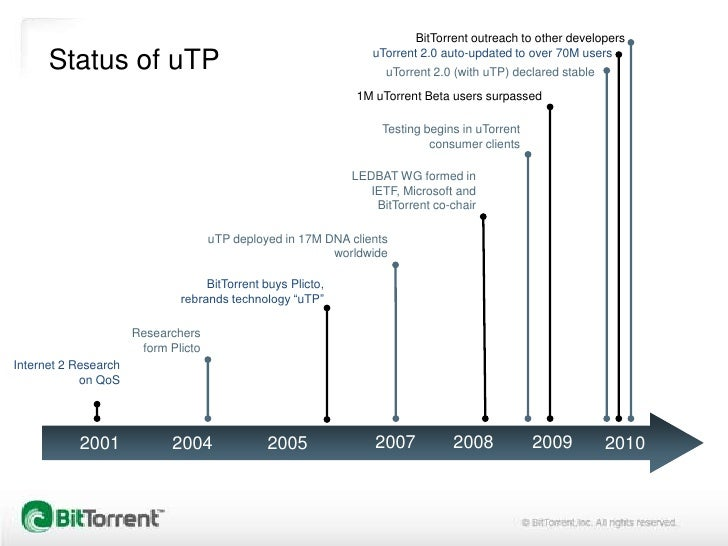 """uTP Ambition – Consumers     Users don't need to actively """"manage"""" their clients    • Don't have to set bandwidth limits  ..."""
