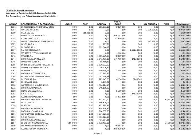 Página 1 Difusión de Actos de Gobierno Inversión 1er Semestre de 2013 (Enero - Junio 2013) Por Proveedor y por Rubro. Mont...
