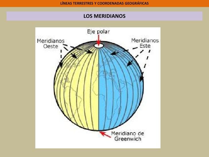 Tema 1 La Tierra 1 ESO