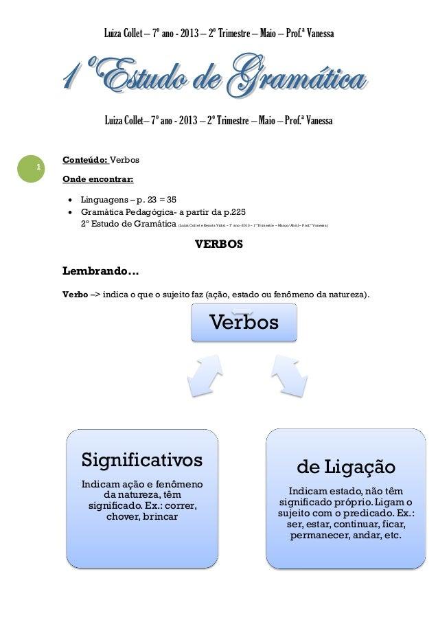 Luiza Collet – 7º ano - 2013 – 2º Trimestre – Maio – Prof.ª Vanessa  Luiza Collet– 7º ano - 2013 – 2º Trimestre – Maio – P...