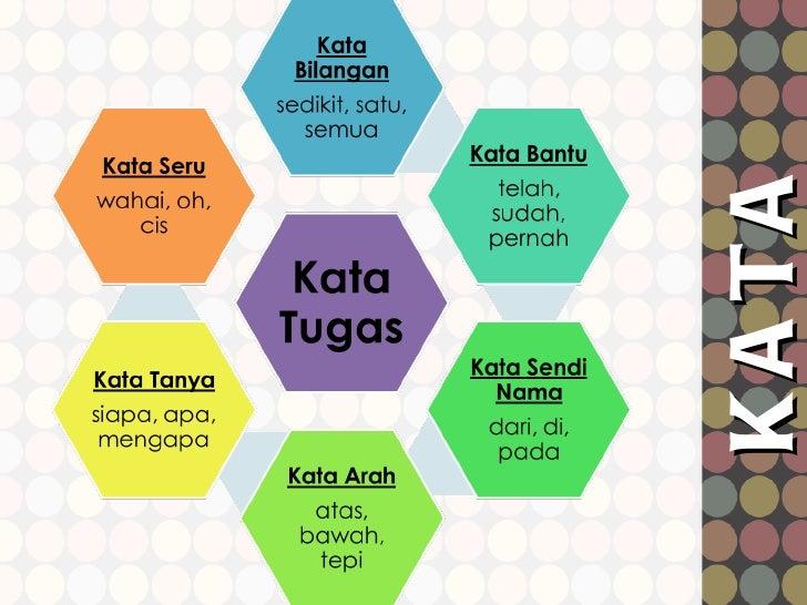 Bahan Pengajaran Bahasa Melayu Menengah 1 Kata Tugas Lessons Tes Teach