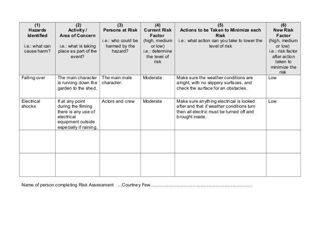 1 events filming risk assessment form 1 for Gardening risk assessment