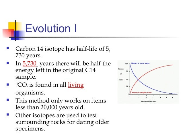How is carbon 14 used for dating the age of once living objects