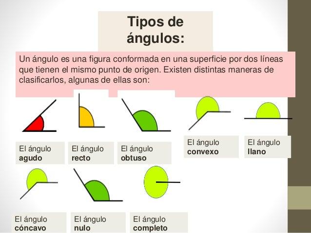 lados y vértices  Slide 3
